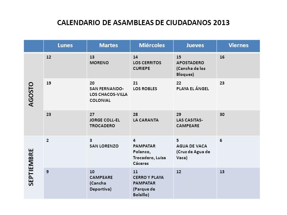 CALENDARIO DE ASAMBLEAS DE CIUDADANOS 2013 LunesMartesMiércolesJuevesViernes AGOSTO 1213 MORENO 14 LOS CERRITOS CURIEPE 15 APOSTADERO (Cancha de los Bloques) 16 1920 SAN FERNANDO- LOS CHACOS-VILLA COLONIAL 21 LOS ROBLES 22 PLAYA EL ÁNGEL 23 27 JORGE COLL-EL TROCADERO 28 LA CARANTA 29 LAS CASITAS- CAMPEARE 30 SEPTIEMBRE 23 SAN LORENZO 4 PAMPATAR Polanco, Trocadero, Luisa Cáceres 5 AGUA DE VACA (Cruz de Agua de Vaca) 6 910 CAMPEARE (Cancha Deportiva) 11 CERRO Y PLAYA PAMPATAR (Parque de Bolsillo) 1213