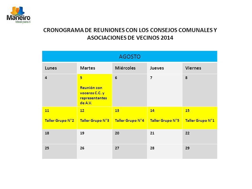 AGOSTO LunesMartesMiércolesJuevesViernes 45 Reunión con voceros C.C.