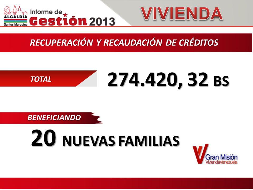 RECUPERACIÓN Y RECAUDACIÓN DE CRÉDITOS RECUPERACIÓN Y RECAUDACIÓN DE CRÉDITOS TOTAL 274.420, 32 BS 274.420, 32 BS BENEFICIANDO 20 NUEVAS FAMILIAS