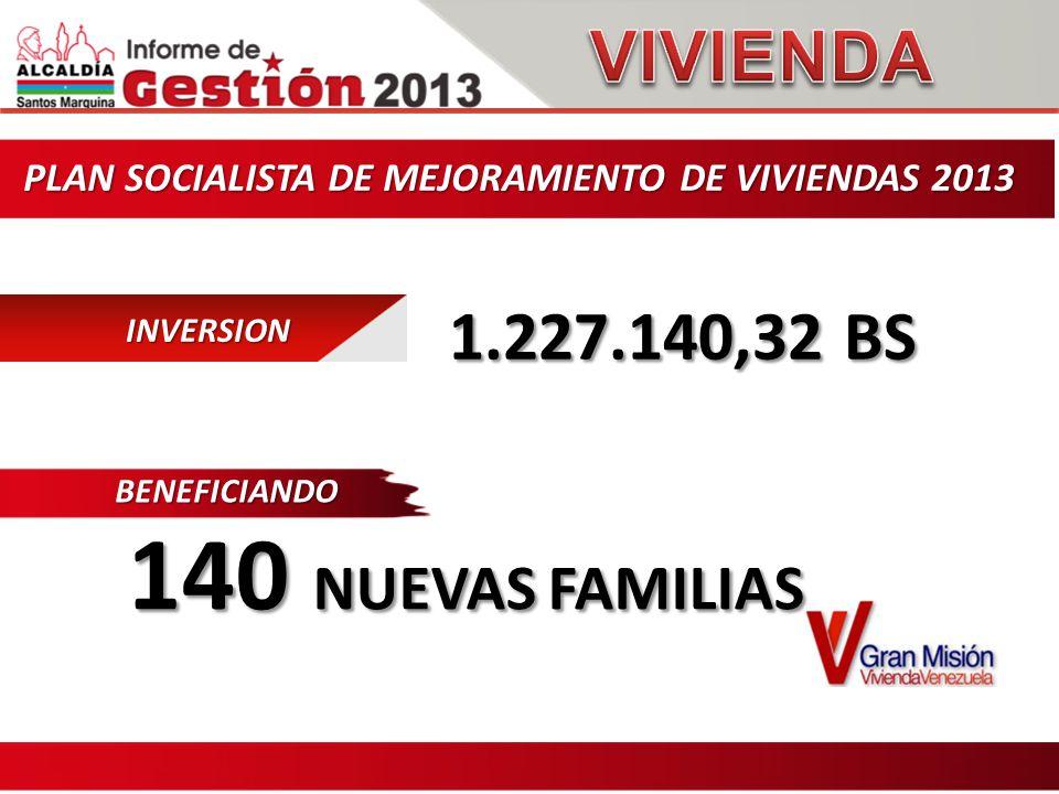 PLAN SOCIALISTA DE MEJORAMIENTO DE VIVIENDAS 2013 PLAN SOCIALISTA DE MEJORAMIENTO DE VIVIENDAS 2013 INVERSION 1.227.140,32 BS 1.227.140,32 BS BENEFICIANDO 140 NUEVAS FAMILIAS