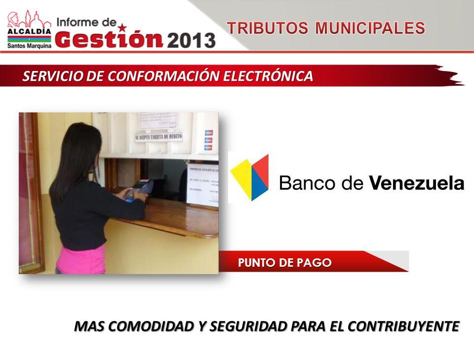 SERVICIO DE CONFORMACIÓN ELECTRÓNICA PUNTO DE PAGO MAS COMODIDAD Y SEGURIDAD PARA EL CONTRIBUYENTE