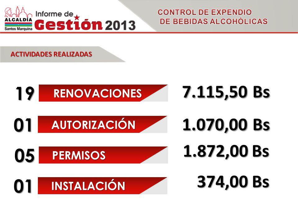 ACTIVIDADES REALIZADAS 7.115,50 Bs RENOVACIONES 19 AUTORIZACIÓN 01 1.070,00 Bs PERMISOS 05 1.872,00 Bs INSTALACIÓN 01 374,00 Bs