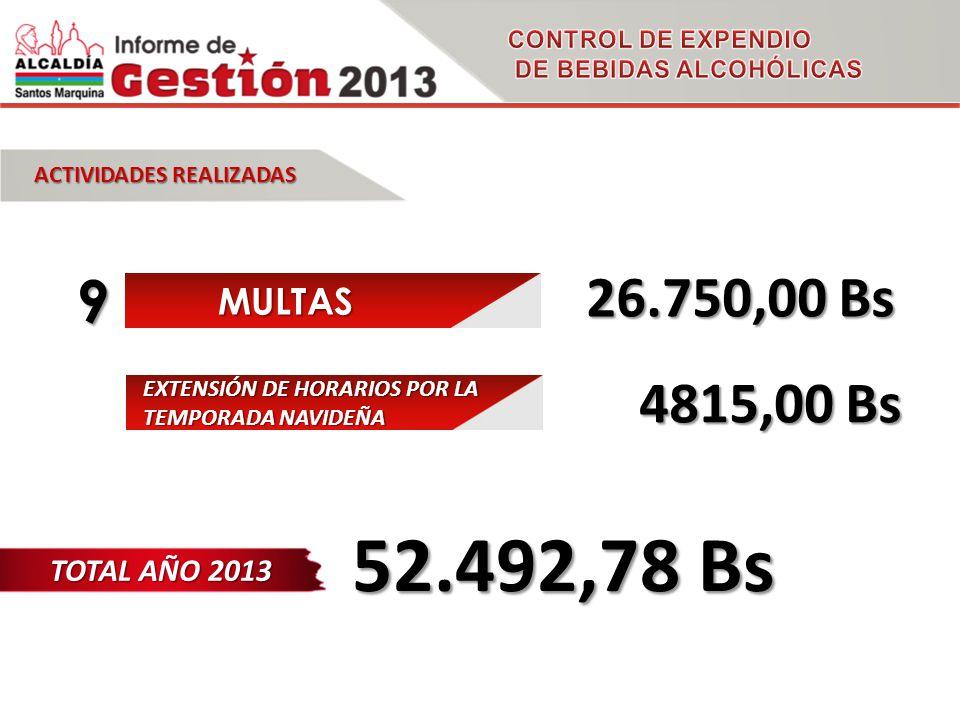 ACTIVIDADES REALIZADAS 26.750,00 Bs MULTAS 9 TOTAL AÑO 2013 4815,00 Bs EXTENSIÓN DE HORARIOS POR LA TEMPORADA NAVIDEÑA 52.492,78 Bs