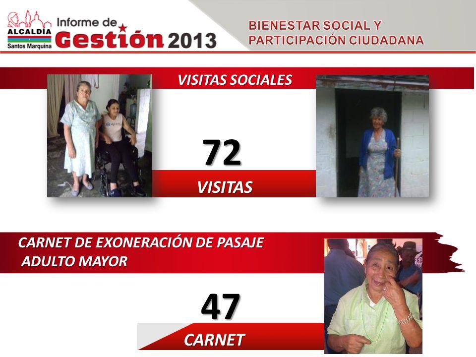 VISITAS SOCIALES 47 CARNET CARNET DE EXONERACIÓN DE PASAJE ADULTO MAYOR ADULTO MAYOR 72 VISITAS