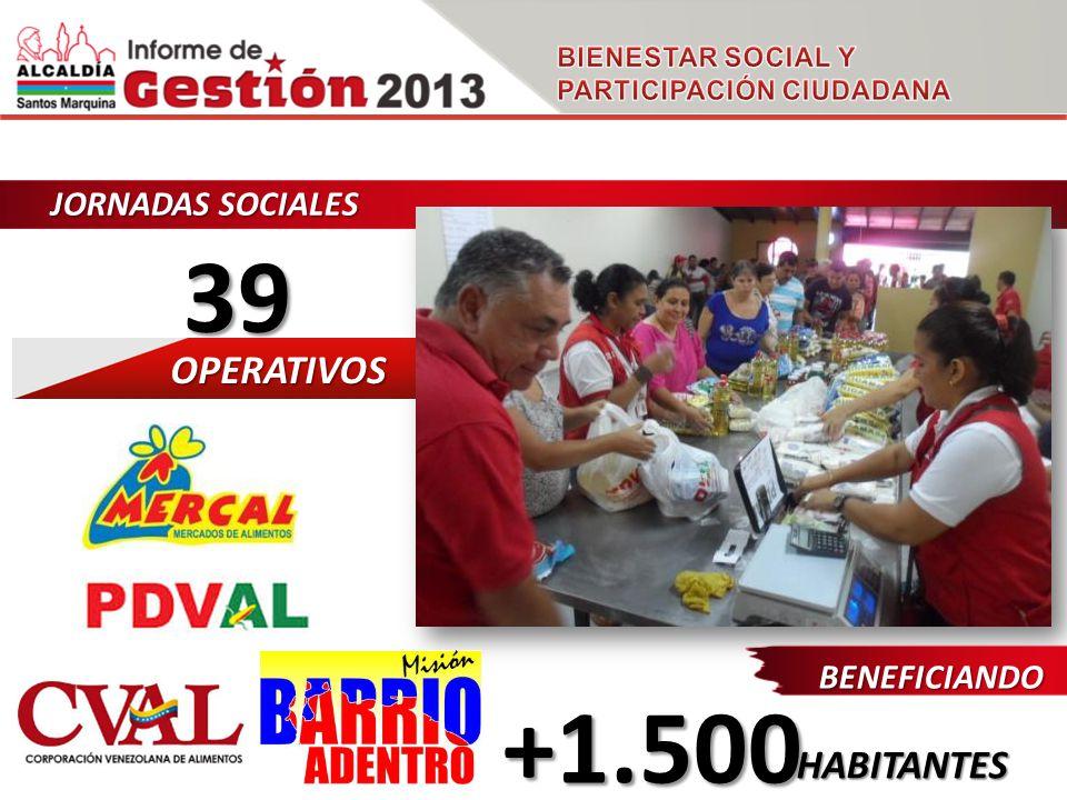 JORNADAS SOCIALES 39 OPERATIVOS BENEFICIANDO +1.500 HABITANTES