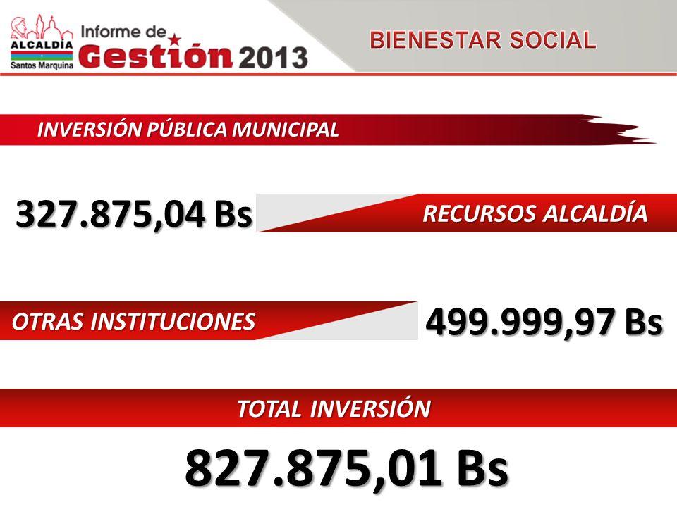 INVERSIÓN PÚBLICA MUNICIPAL INVERSIÓN PÚBLICA MUNICIPAL TOTAL INVERSIÓN 827.875,01 Bs RECURSOS ALCALDÍA 327.875,04 Bs OTRAS INSTITUCIONES 499.999,97 Bs