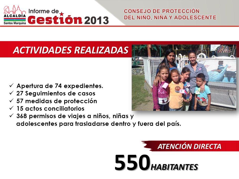 ACTIVIDADES REALIZADAS ACTIVIDADES REALIZADAS ATENCIÓN DIRECTA 550 HABITANTES Apertura de 74 expedientes.