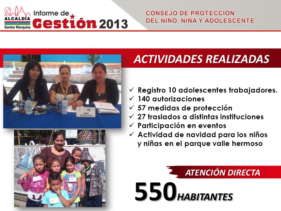 ACTIVIDADES REALIZADAS ACTIVIDADES REALIZADAS ATENCIÓN DIRECTA 550 HABITANTES Registro 10 adolescentes trabajadores.