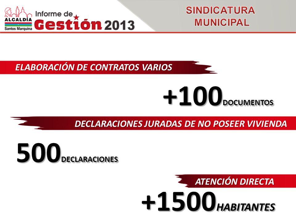 ELABORACIÓN DE CONTRATOS VARIOS +100 DOCUMENTOS DECLARACIONES JURADAS DE NO POSEER VIVIENDA 500 DECLARACIONES ATENCIÓN DIRECTA +1500 HABITANTES
