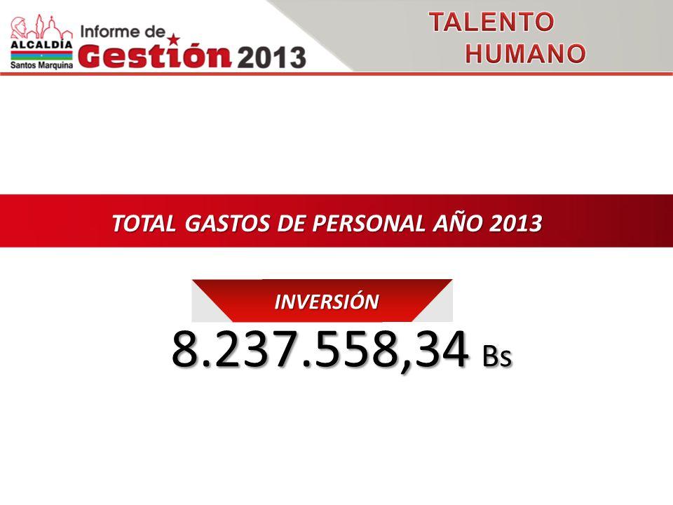 TOTAL GASTOS DE PERSONAL AÑO 2013 INVERSIÓN 8.237.558,34 Bs 8.237.558,34 Bs