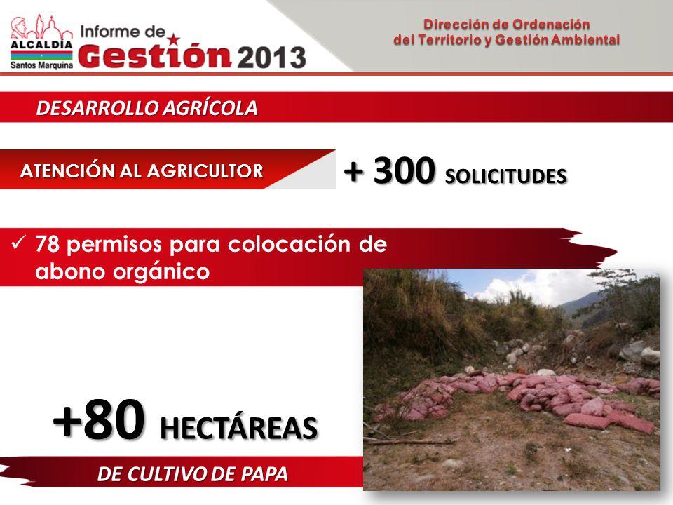 DESARROLLO AGRÍCOLA ATENCIÓN AL AGRICULTOR + 300 SOLICITUDES 78 permisos para colocación de abono orgánico +80 HECTÁREAS DE CULTIVO DE PAPA DE CULTIVO DE PAPA