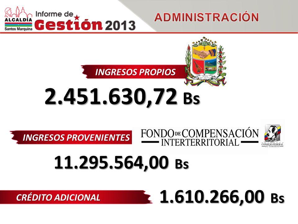 INGRESOS PROPIOS 2.451.630,72 Bs INGRESOS PROVENIENTES DEL 11.295.564,00 Bs CRÉDITO ADICIONAL 1.610.266,00 Bs