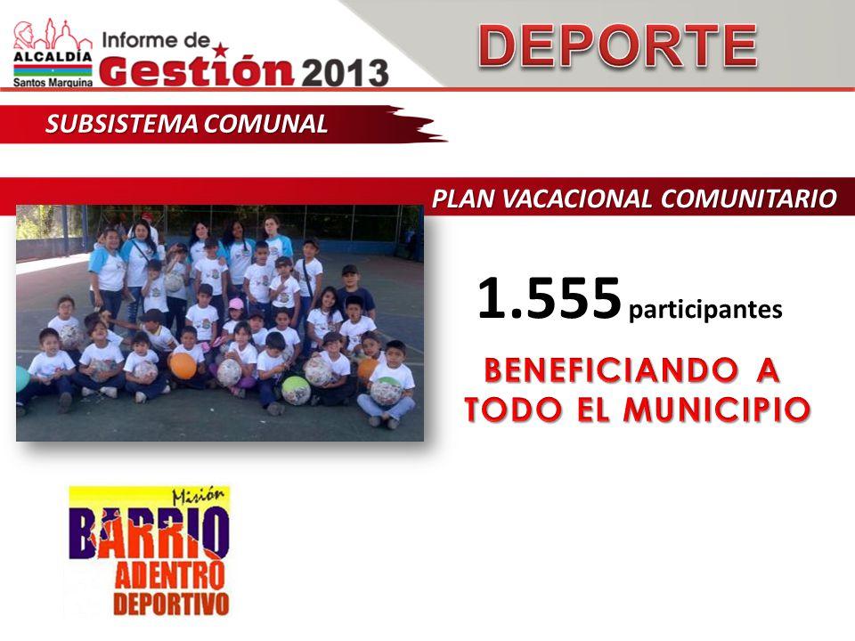 SUBSISTEMA COMUNAL PLAN VACACIONAL COMUNITARIO 1.555 participantes