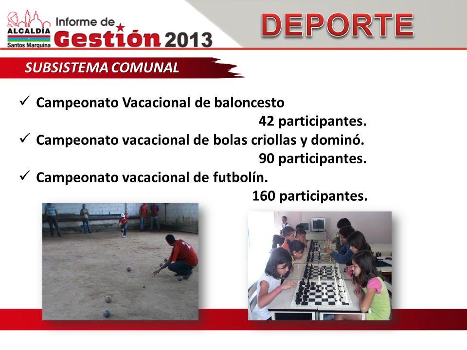 SUBSISTEMA COMUNAL Campeonato Vacacional de baloncesto 42 participantes.