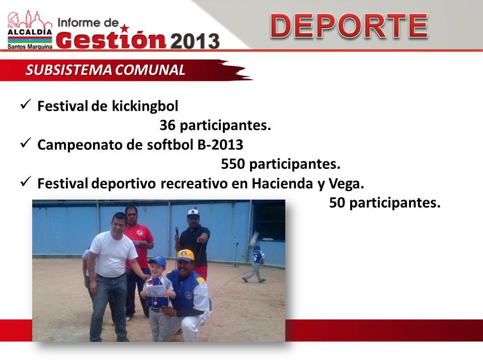 SUBSISTEMA COMUNAL Festival de kickingbol 36 participantes.