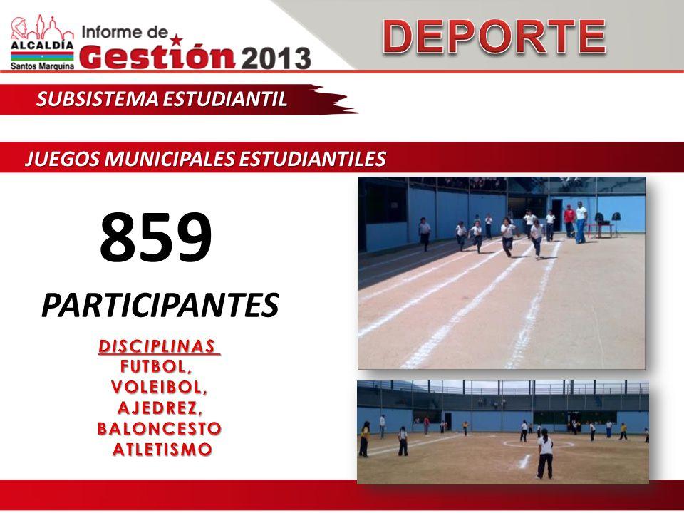 SUBSISTEMA ESTUDIANTIL JUEGOS MUNICIPALES ESTUDIANTILES 859 PARTICIPANTES