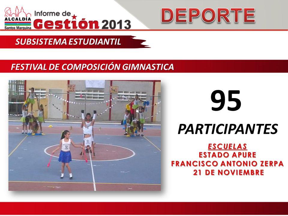 SUBSISTEMA ESTUDIANTIL FESTIVAL DE COMPOSICIÓN GIMNASTICA 95 PARTICIPANTES