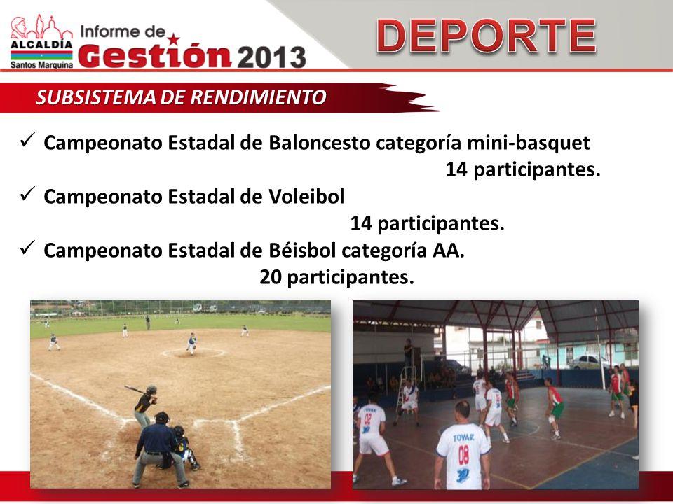 SUBSISTEMA DE RENDIMIENTO Campeonato Estadal de Baloncesto categoría mini-basquet 14 participantes.