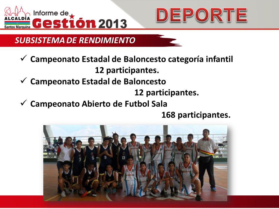 SUBSISTEMA DE RENDIMIENTO Campeonato Estadal de Baloncesto categoría infantil 12 participantes.