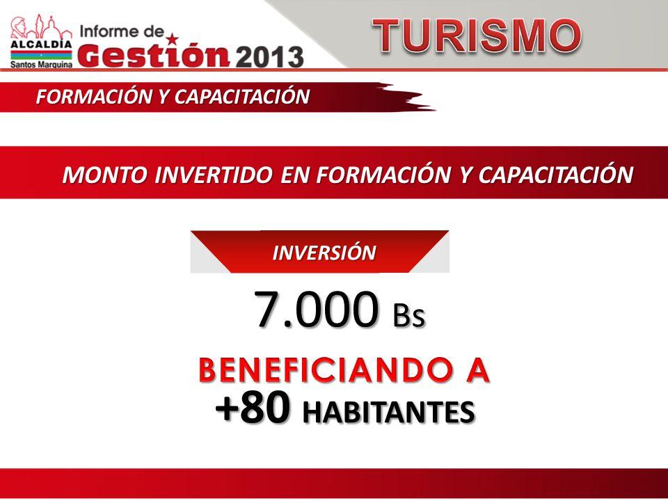 FORMACIÓN Y CAPACITACIÓN MONTO INVERTIDO EN FORMACIÓN Y CAPACITACIÓN INVERSIÓN 7.000 Bs 7.000 Bs +80 HABITANTES