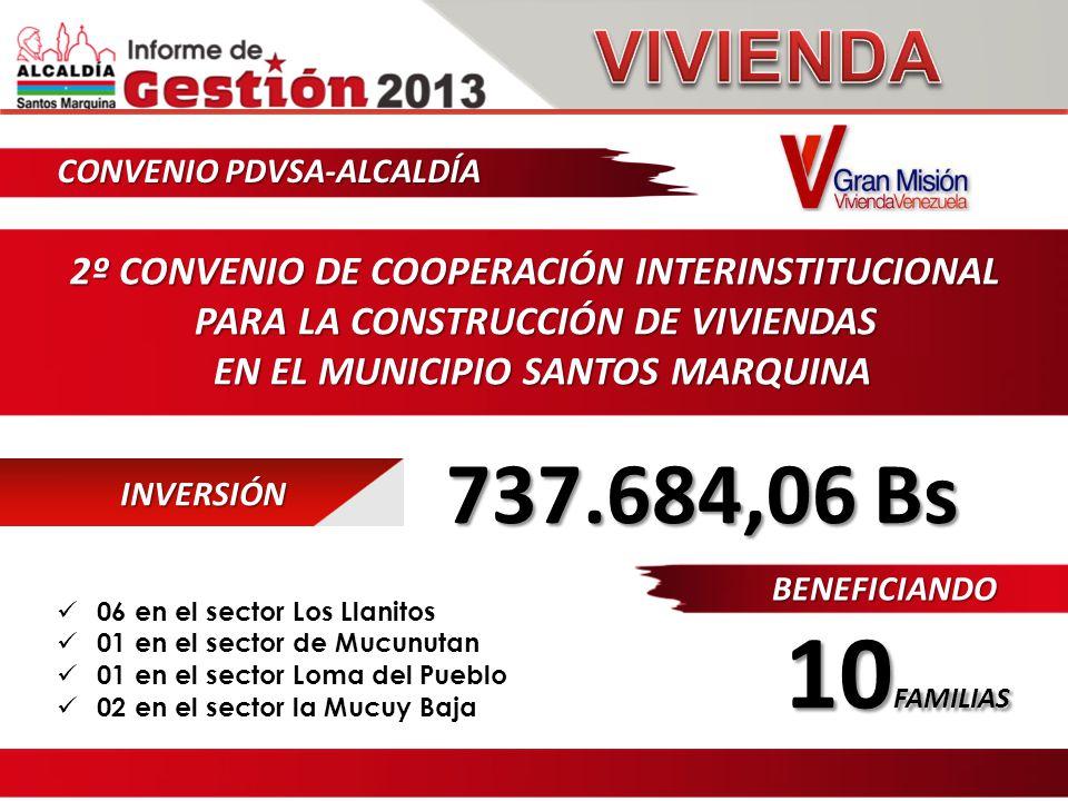 2º CONVENIO DE COOPERACIÓN INTERINSTITUCIONAL PARA LA CONSTRUCCIÓN DE VIVIENDAS EN EL MUNICIPIO SANTOS MARQUINA CONVENIO PDVSA-ALCALDÍA INVERSIÓN 737.684,06 Bs 737.684,06 Bs 06 en el sector Los Llanitos 01 en el sector de Mucunutan 01 en el sector Loma del Pueblo 02 en el sector la Mucuy Baja BENEFICIANDO 10 FAMILIAS