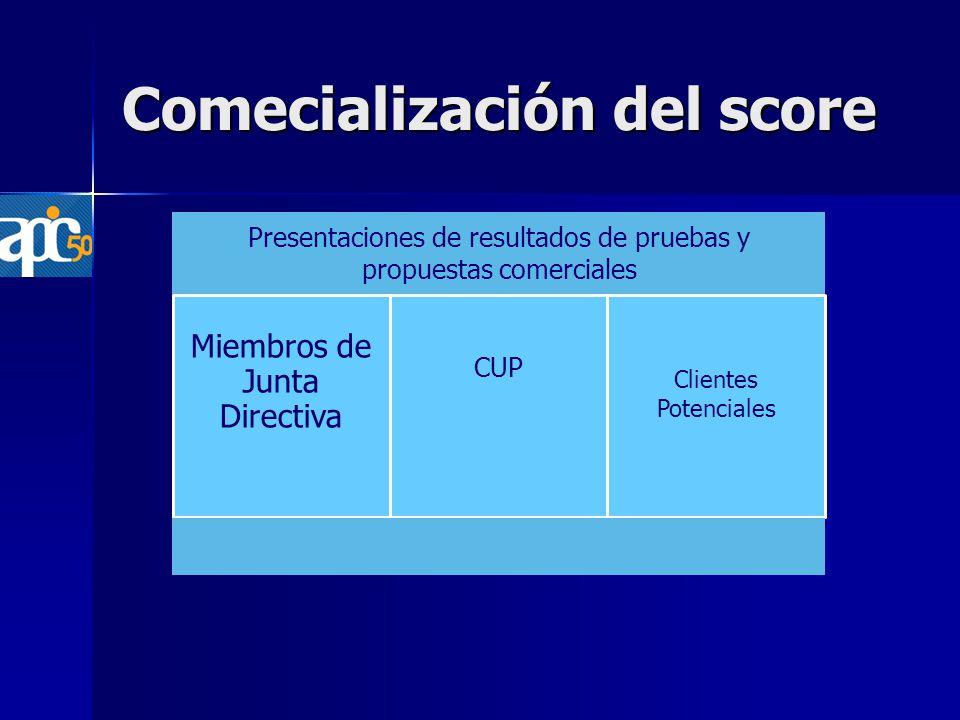 Comecialización del score Presentaciones de resultados de pruebas y propuestas comerciales Miembros de Junta Directiva CUP Clientes Potenciales