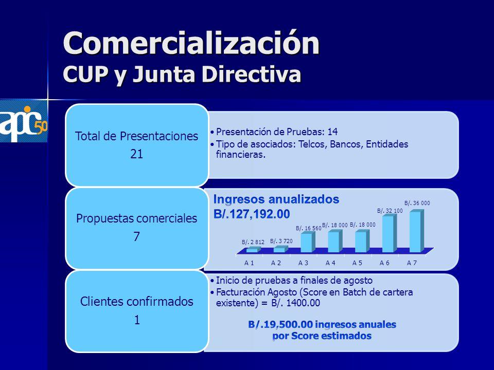 Comercialización CUP y Junta Directiva Presentación de Pruebas: 14 Tipo de asociados: Telcos, Bancos, Entidades financieras.