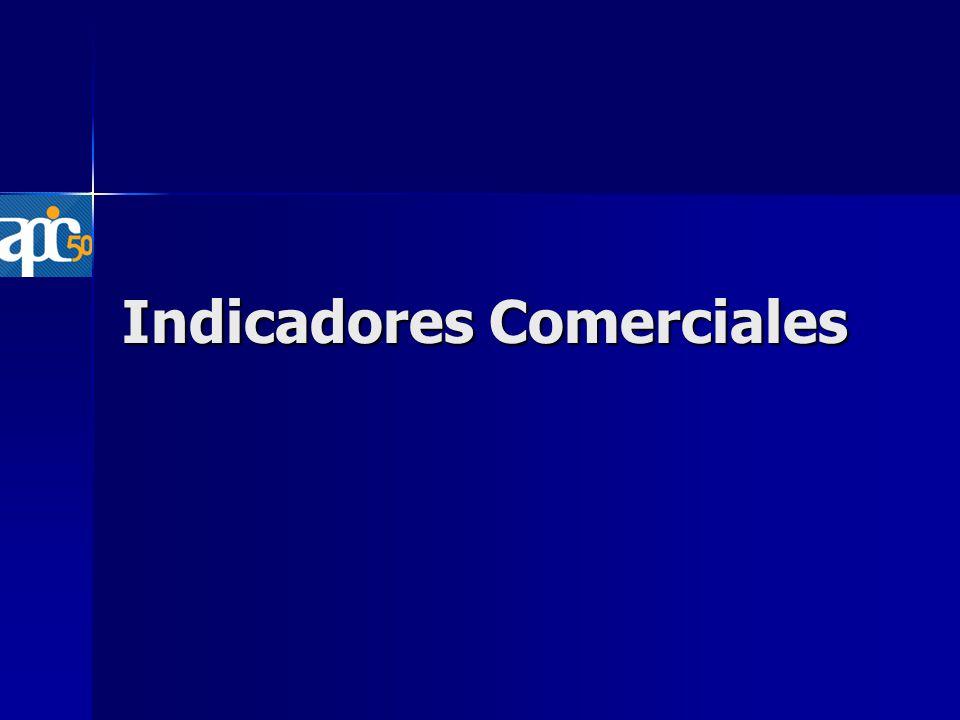 Indicadores Comerciales