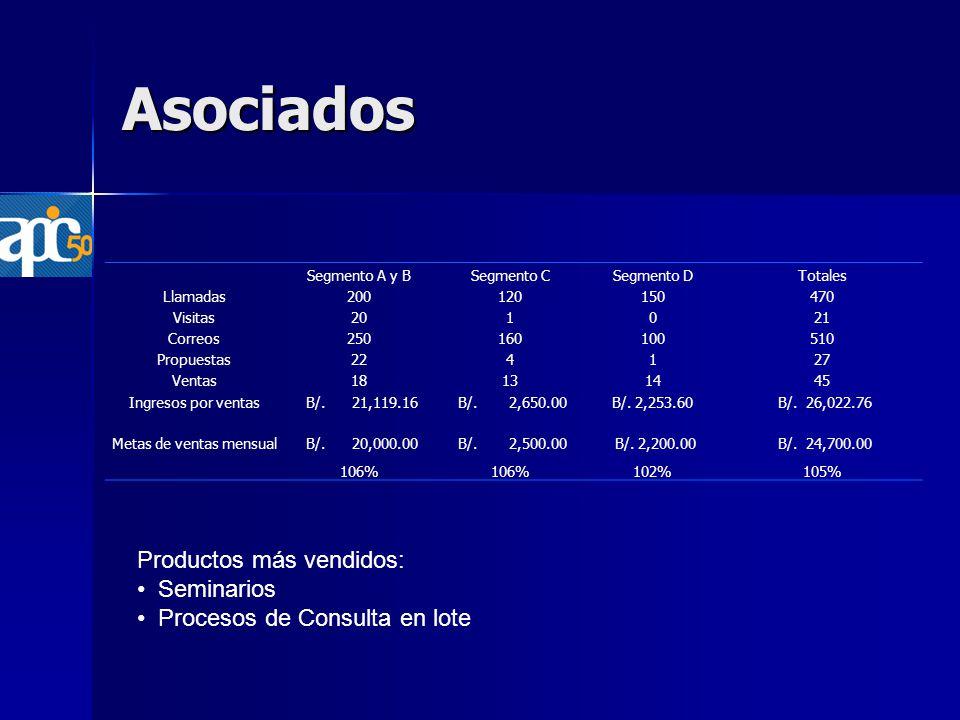 Asociados Segmento A y BSegmento CSegmento DTotales Llamadas200120150470 Visitas201021 Correos250160100510 Propuestas224127 Ventas18131445 Ingresos por ventas B/.