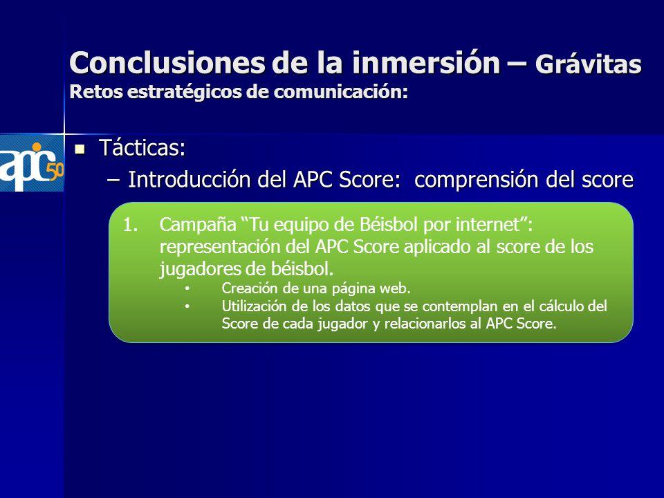 Tácticas: Tácticas: –Introducción del APC Score: comprensión del score 1.Campaña Tu equipo de Béisbol por internet : representación del APC Score aplicado al score de los jugadores de béisbol.