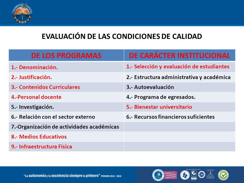 DE LOS PROGRAMASDE CARÁCTER INSTITUCIONAL 1.- Denominación.