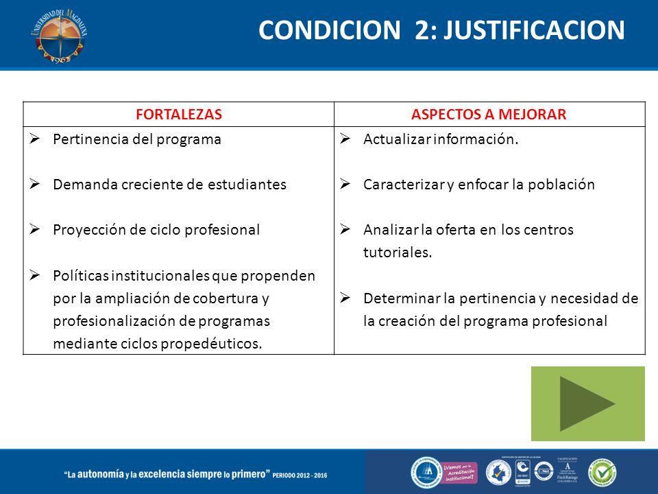 CONDICION 2: JUSTIFICACION FORTALEZASASPECTOS A MEJORAR  Pertinencia del programa  Demanda creciente de estudiantes  Proyección de ciclo profesional  Políticas institucionales que propenden por la ampliación de cobertura y profesionalización de programas mediante ciclos propedéuticos.