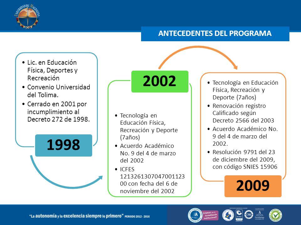 Lic. en Educación Física, Deportes y Recreación Convenio Universidad del Tolima.