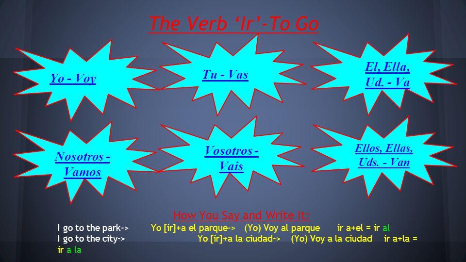 The Verb 'Ir'-To Go Yo - Voy Ellos, Ellas, Uds.