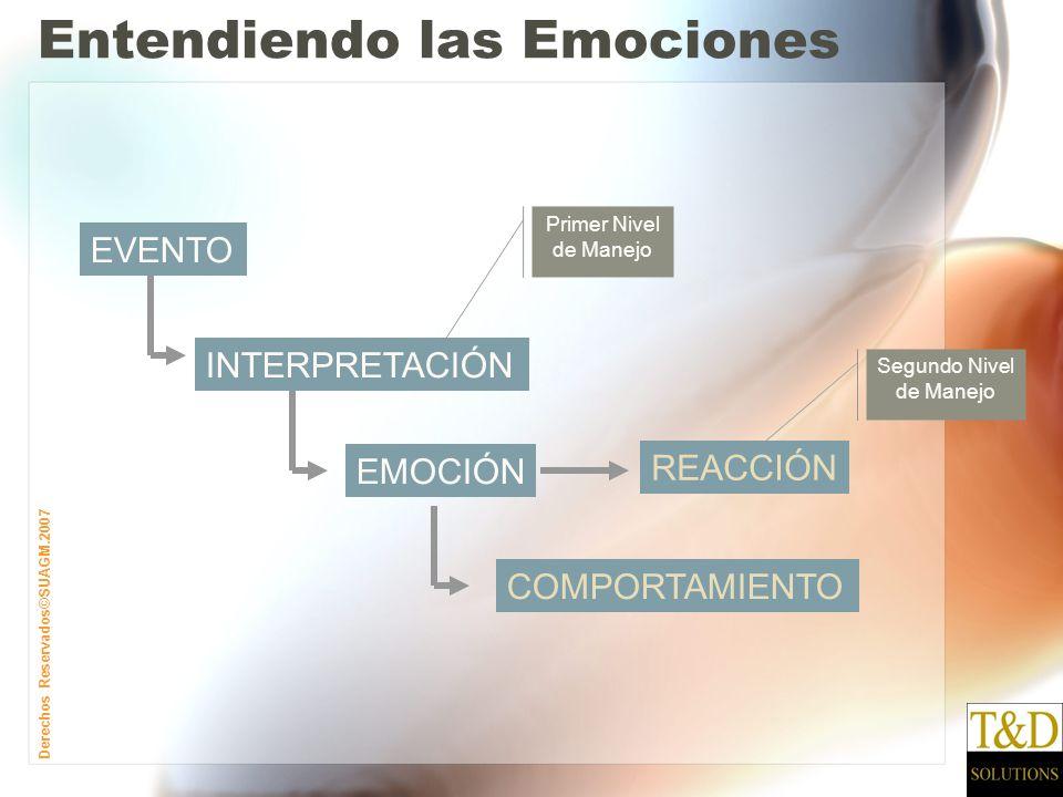 Derechos Reservados©SUAGM.2007 Entendiendo las Emociones EVENTO INTERPRETACIÓN EMOCIÓN REACCIÓN COMPORTAMIENTO Primer Nivel de Manejo Segundo Nivel de Manejo