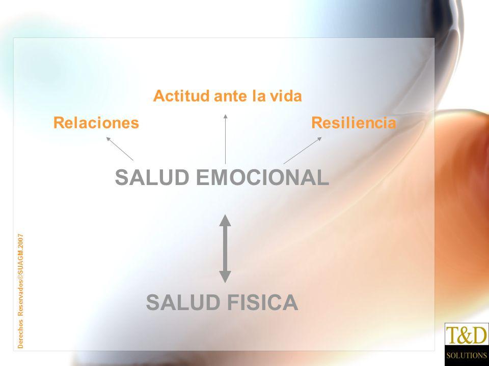 Derechos Reservados©SUAGM.2007 SALUD EMOCIONAL SALUD FISICA Relaciones Actitud ante la vida Resiliencia