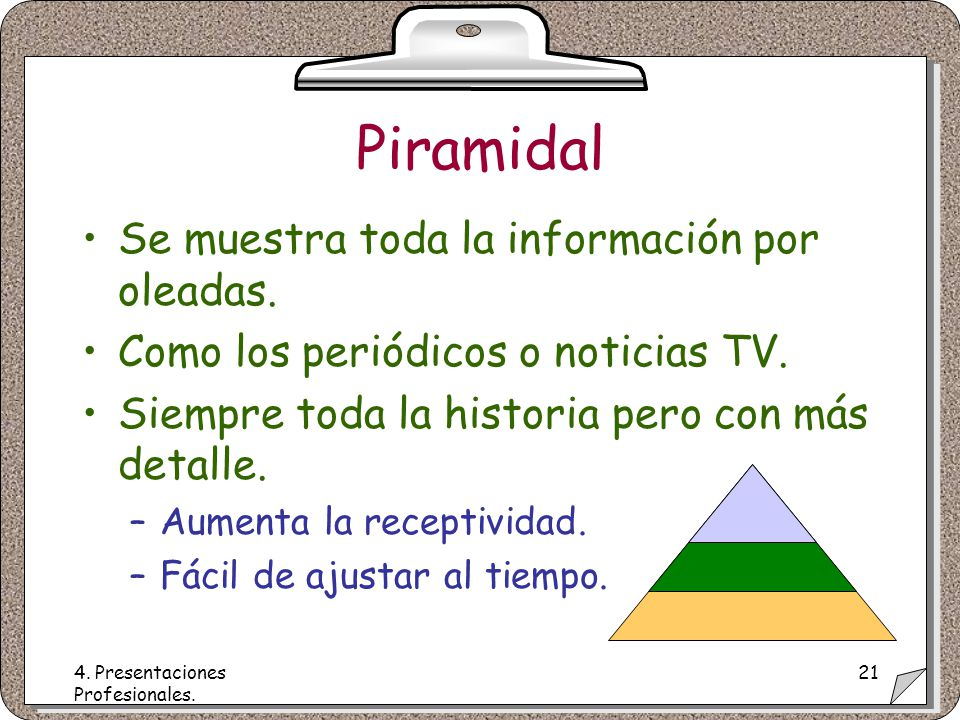 4. Presentaciones Profesionales. 21 Piramidal Se muestra toda la información por oleadas.