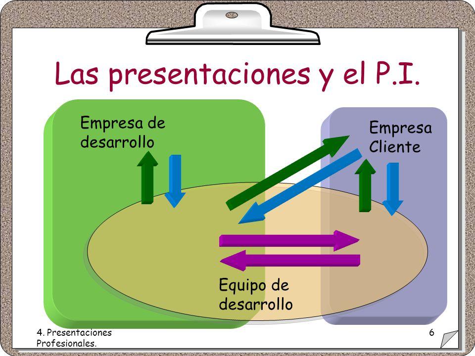 4. Presentaciones Profesionales. 6 Las presentaciones y el P.I.
