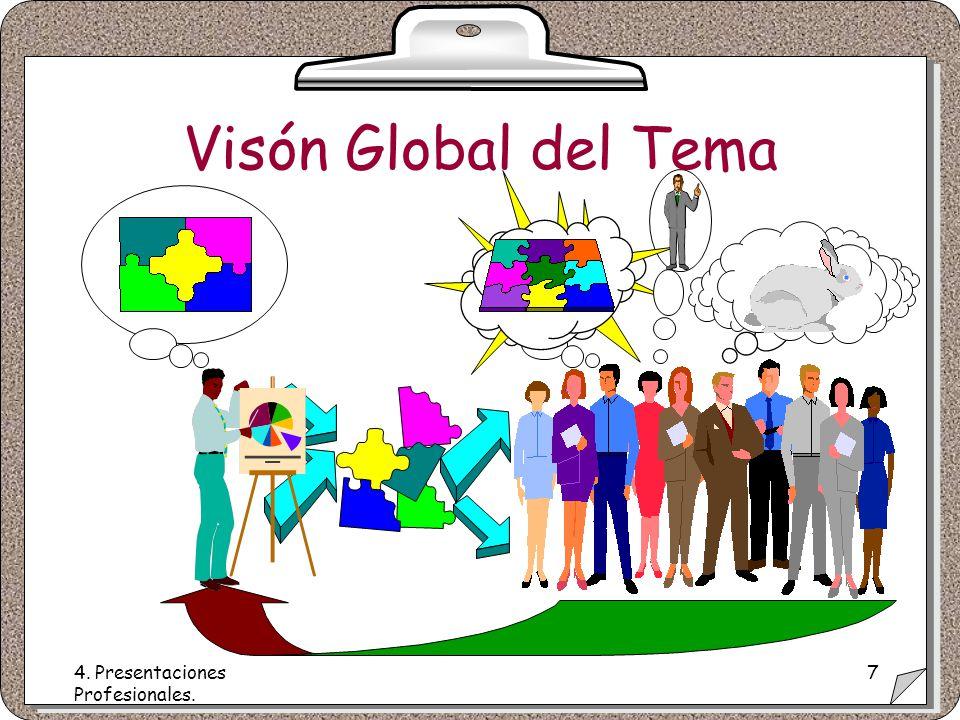 4. Presentaciones Profesionales. 7 Visón Global del Tema