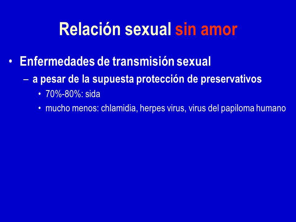 Relación sexual sin amor Enfermedades de transmisión sexual – a pesar de la supuesta protección de preservativos 70%-80%: sida mucho menos: chlamidia, herpes virus, virus del papiloma humano
