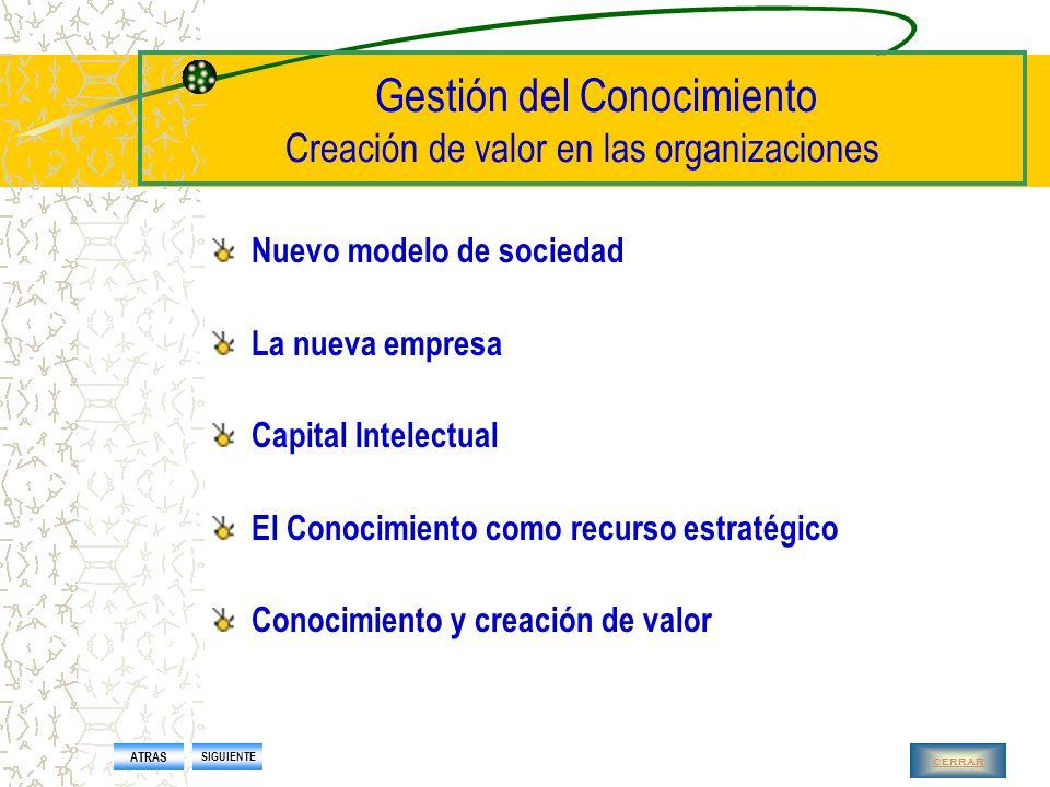 Gestión del Conocimiento:Creación de valor en las organizaciones SIGUIENTE cerrar Dr.Fidel García González Director para América Latina y el Caribe Fundación Iberoamericana del Conocimiento