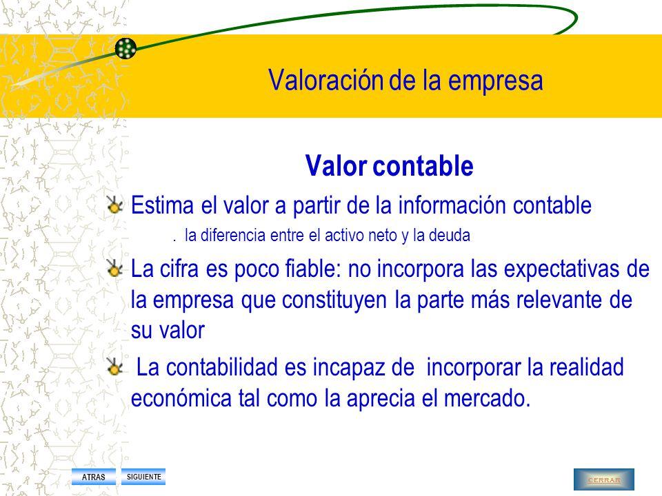 Valor y Conocimiento Cuál es el objetivo financiero de una empresa.