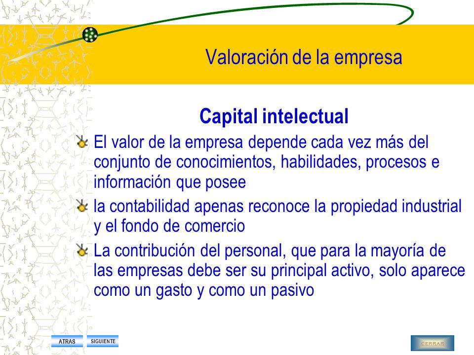Valoración de la empresa Valor contable Estima el valor a partir de la información contable.