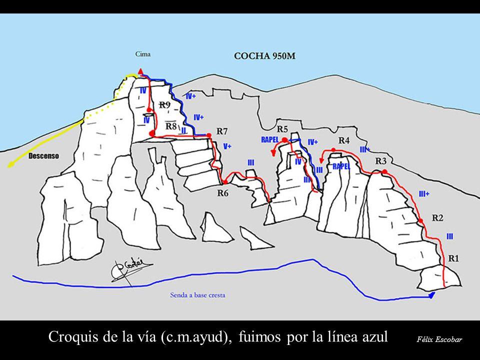 Félix Escobar Croquis de la vía (c.m.ayud), fuimos por la línea azul