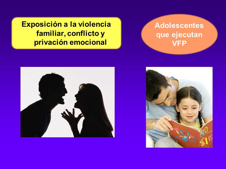 Adolescentes que ejecutan VFP Exposición a la violencia familiar, conflicto y privación emocional
