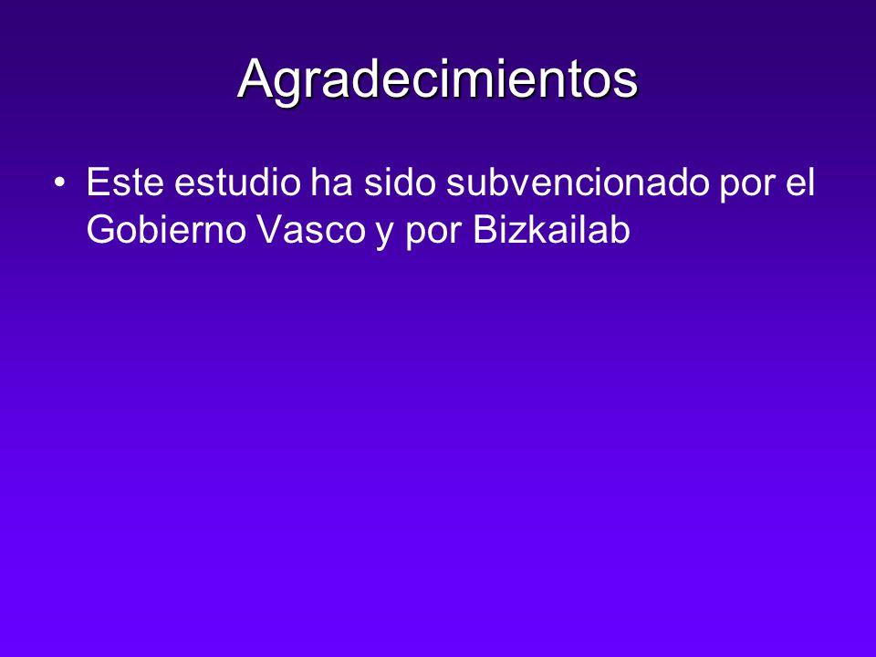 Agradecimientos Este estudio ha sido subvencionado por el Gobierno Vasco y por Bizkailab