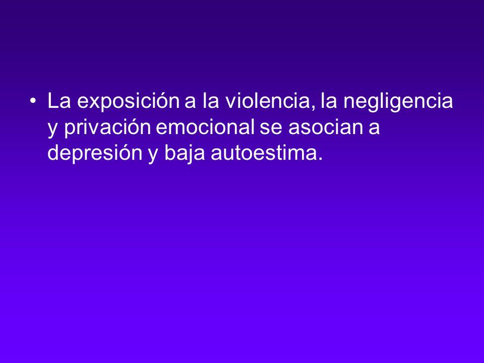 La exposición a la violencia, la negligencia y privación emocional se asocian a depresión y baja autoestima.