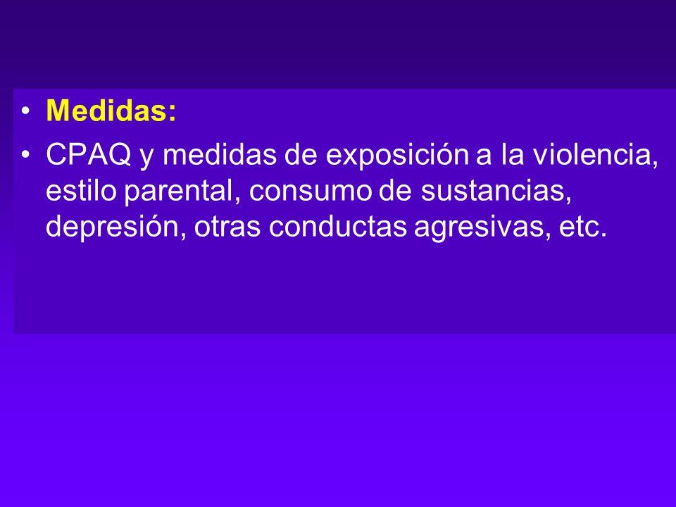 Medidas: CPAQ y medidas de exposición a la violencia, estilo parental, consumo de sustancias, depresión, otras conductas agresivas, etc.