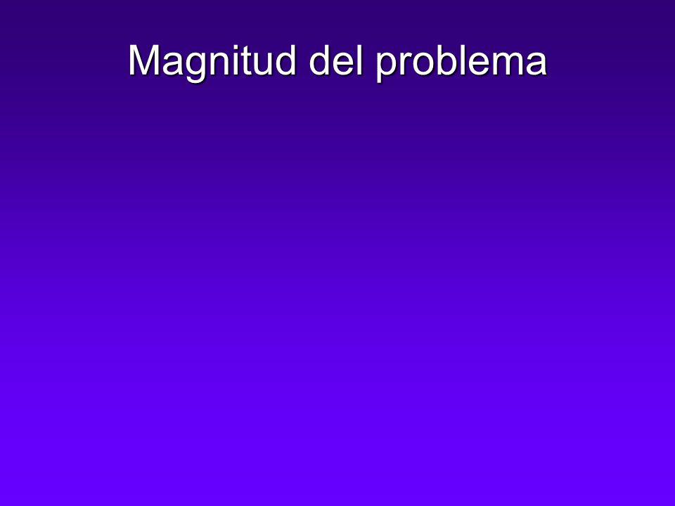 Magnitud del problema