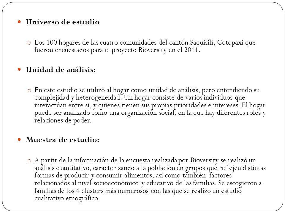Universo de estudio o Los 100 hogares de las cuatro comunidades del cantón Saquisilí, Cotopaxi que fueron encuestados para el proyecto Bioversity en el 2011.